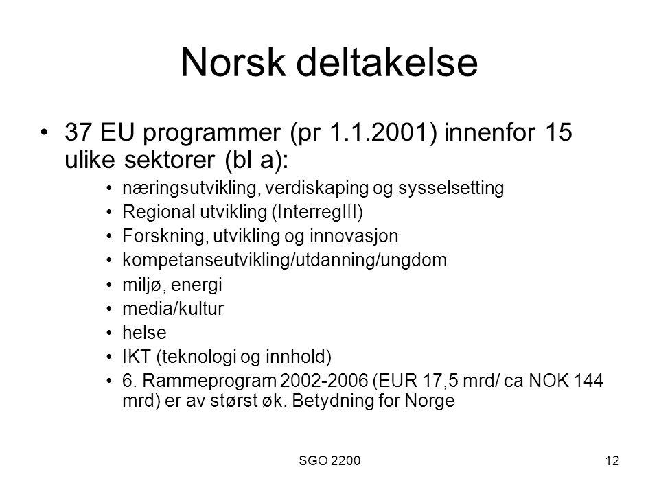 Norsk deltakelse 37 EU programmer (pr 1.1.2001) innenfor 15 ulike sektorer (bl a): næringsutvikling, verdiskaping og sysselsetting.