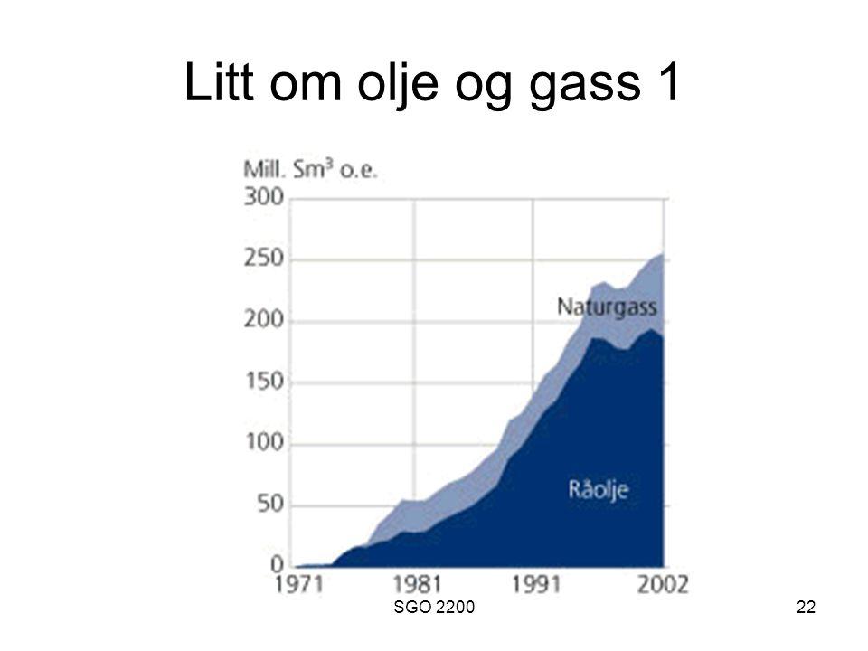 Litt om olje og gass 1 SGO 2200