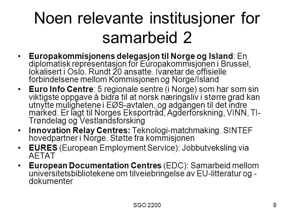 Noen relevante institusjoner for samarbeid 2
