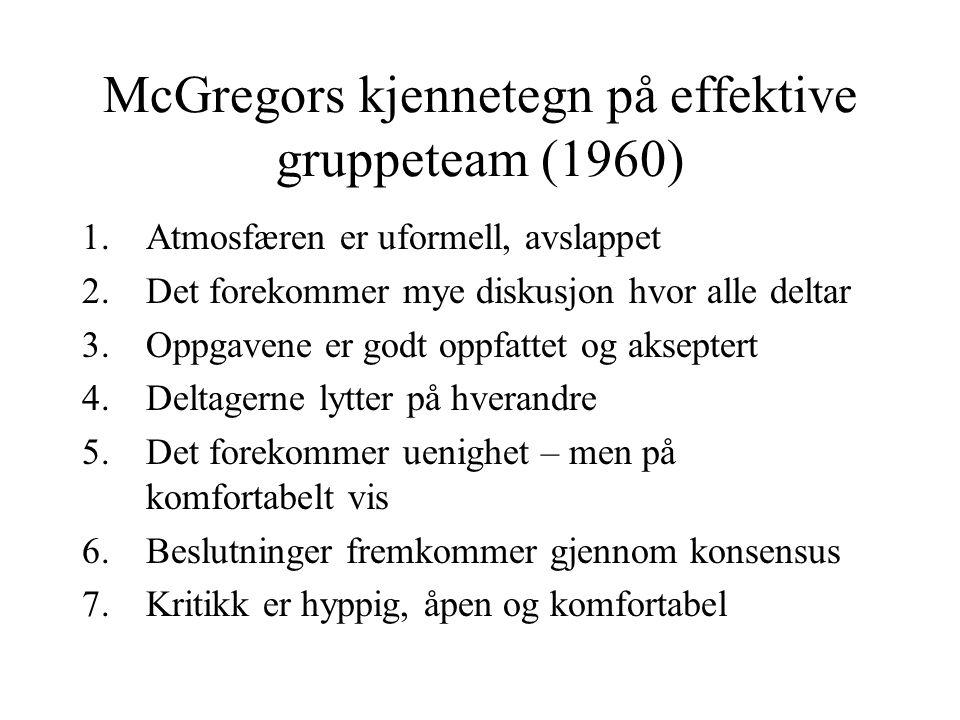 McGregors kjennetegn på effektive gruppeteam (1960)