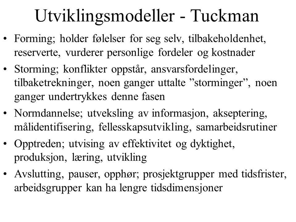 Utviklingsmodeller - Tuckman