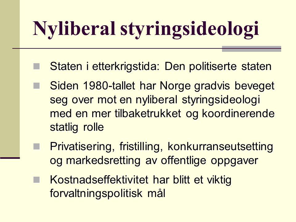 Nyliberal styringsideologi