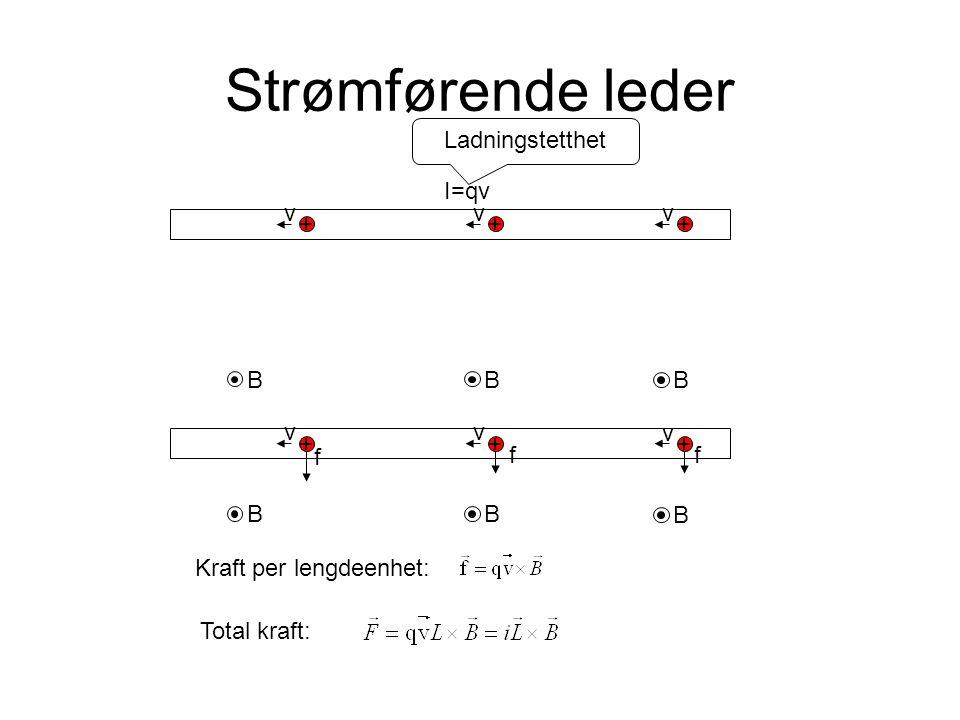 Strømførende leder Ladningstetthet I=qv v v v + + + + v B