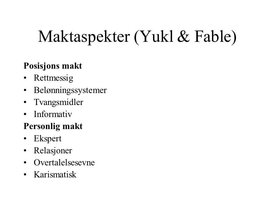 Maktaspekter (Yukl & Fable)