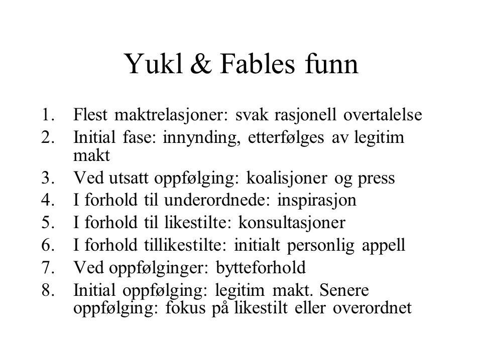Yukl & Fables funn Flest maktrelasjoner: svak rasjonell overtalelse