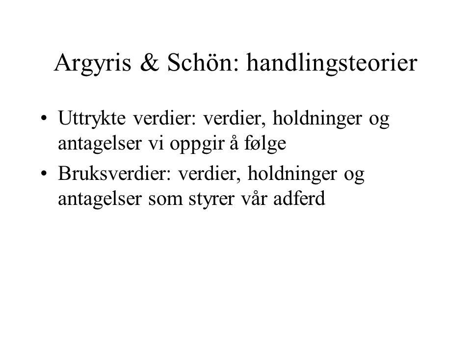 Argyris & Schön: handlingsteorier