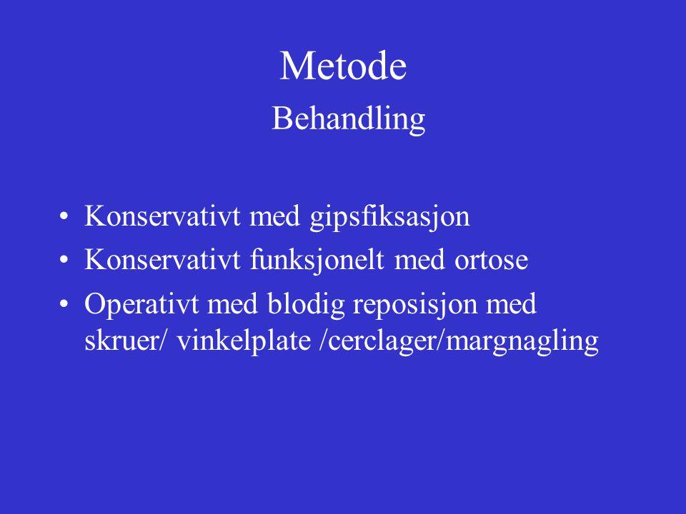 Metode Behandling Konservativt med gipsfiksasjon