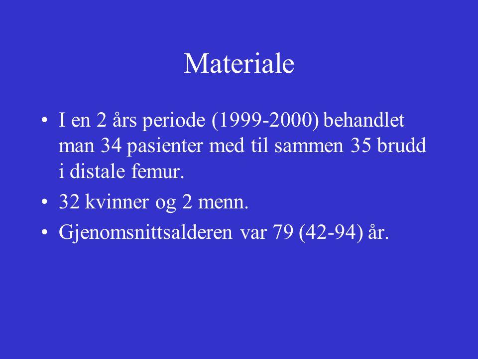 Materiale I en 2 års periode (1999-2000) behandlet man 34 pasienter med til sammen 35 brudd i distale femur.