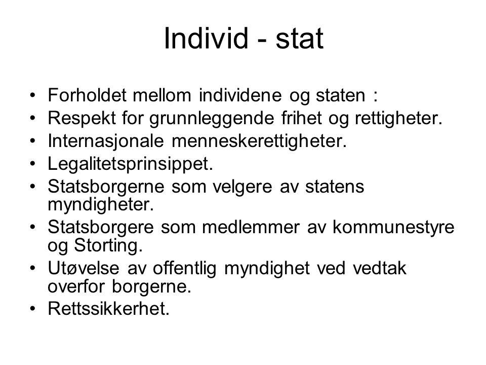 Individ - stat Forholdet mellom individene og staten :