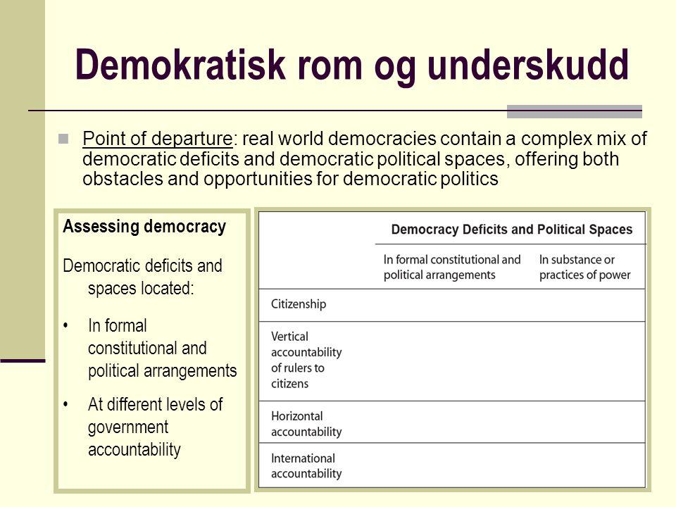 Demokratisk rom og underskudd