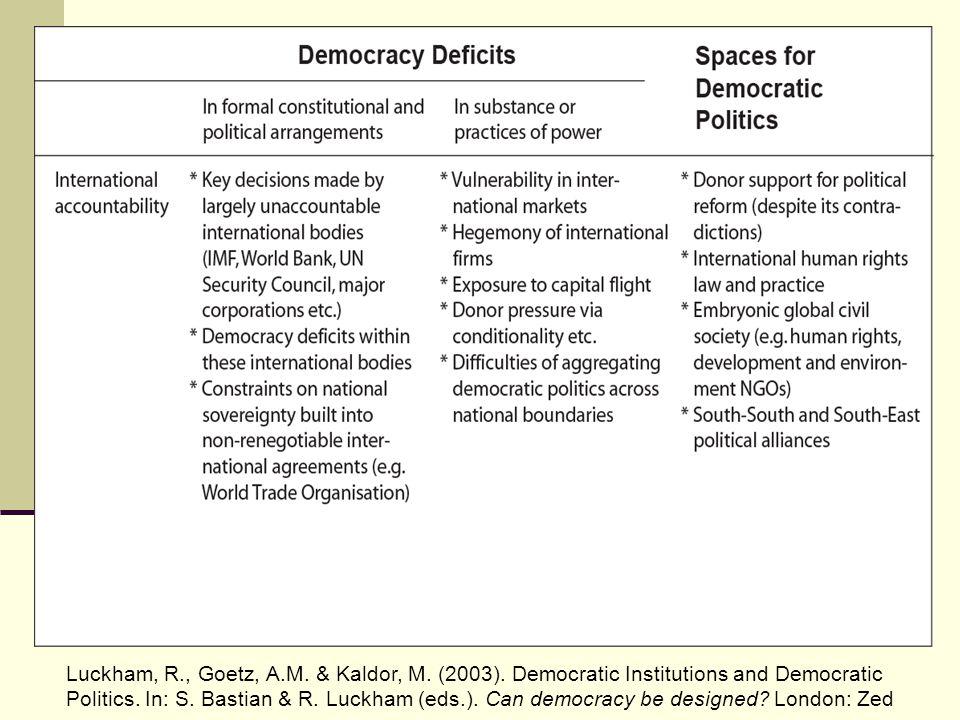 Luckham, R. , Goetz, A. M. & Kaldor, M. (2003)