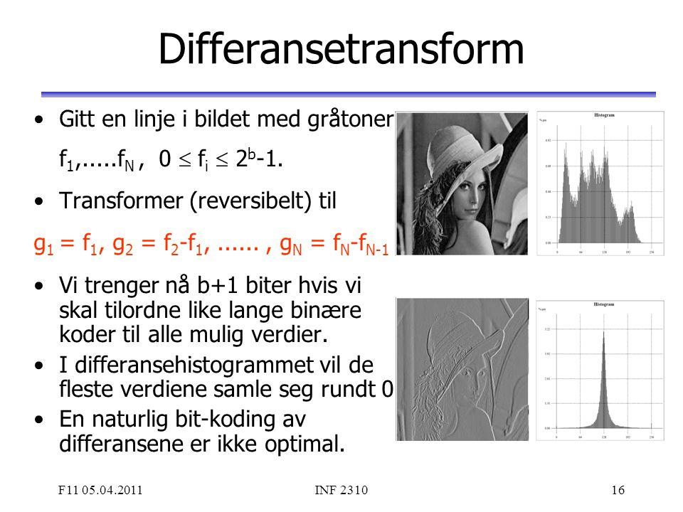 Differansetransform Gitt en linje i bildet med gråtoner