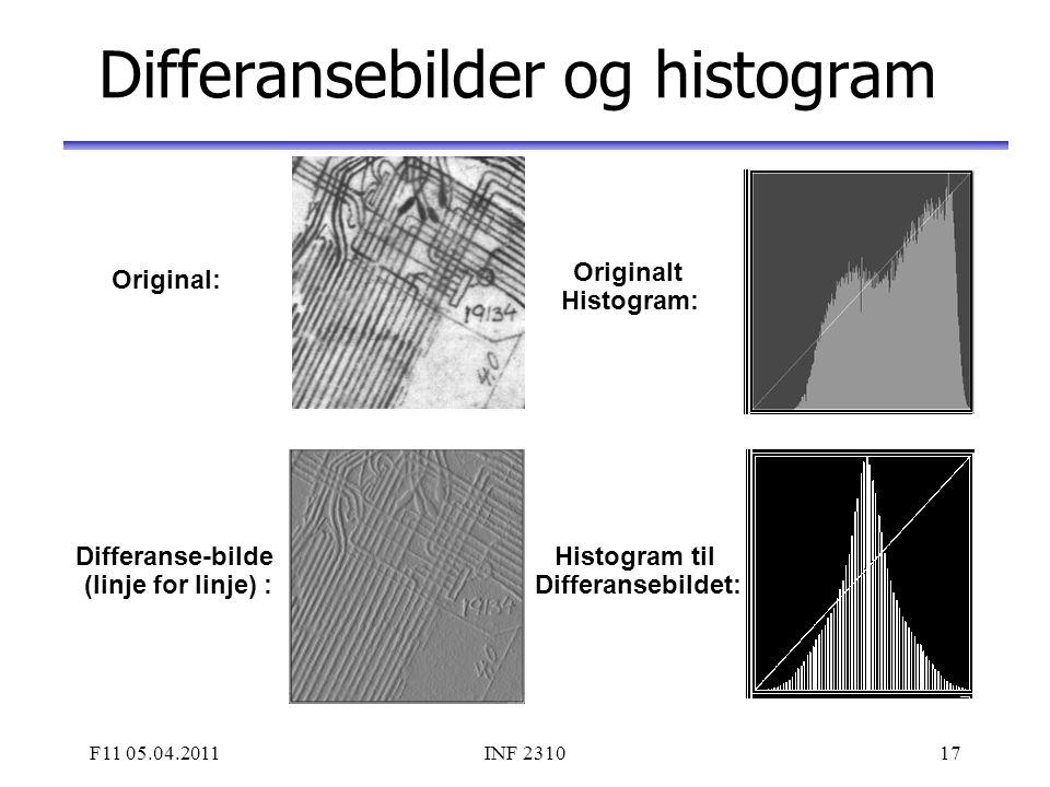 Differansebilder og histogram