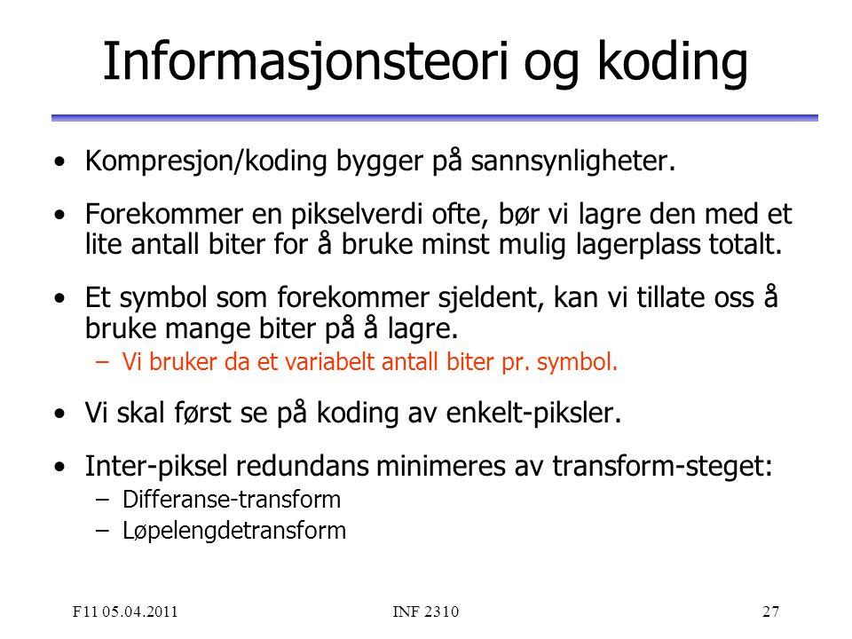 Informasjonsteori og koding
