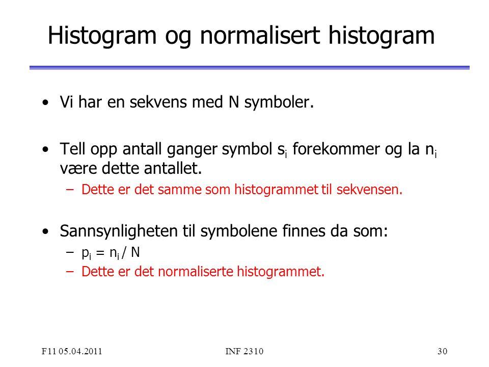 Histogram og normalisert histogram