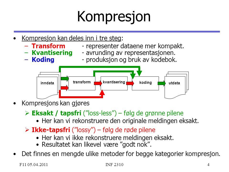 Kompresjon Kompresjon kan deles inn i tre steg: