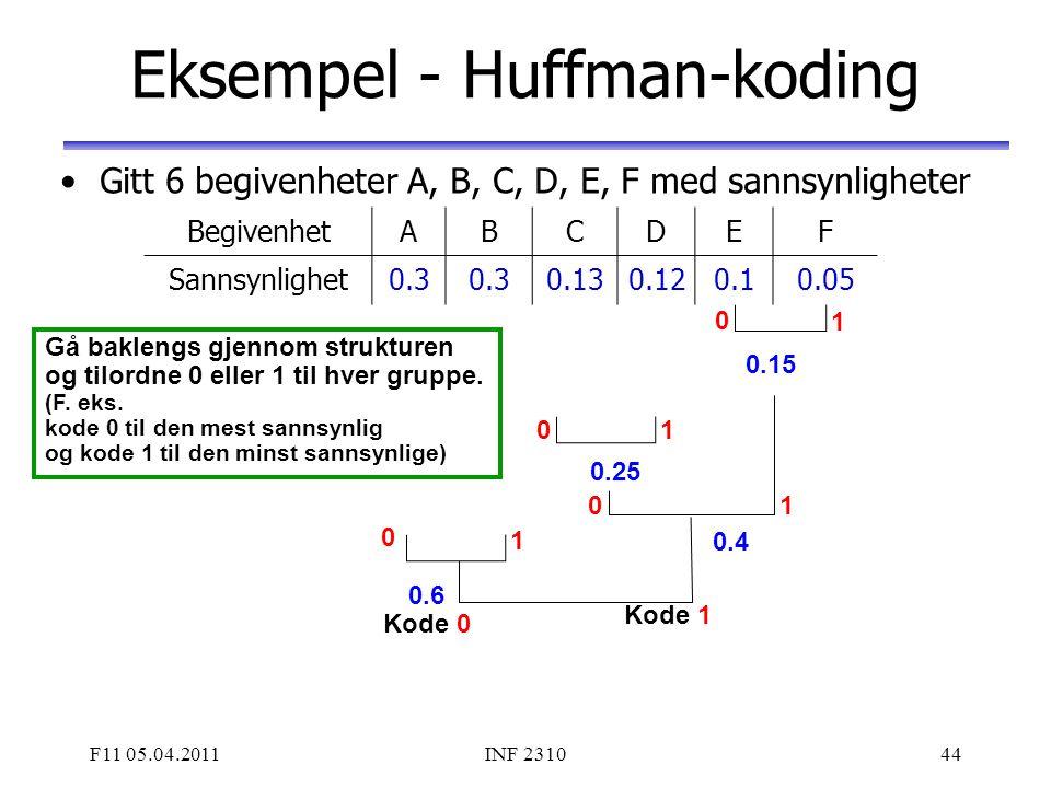 Eksempel - Huffman-koding