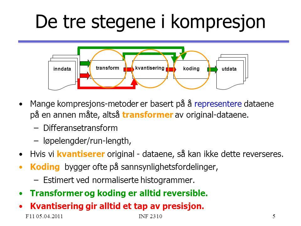 De tre stegene i kompresjon