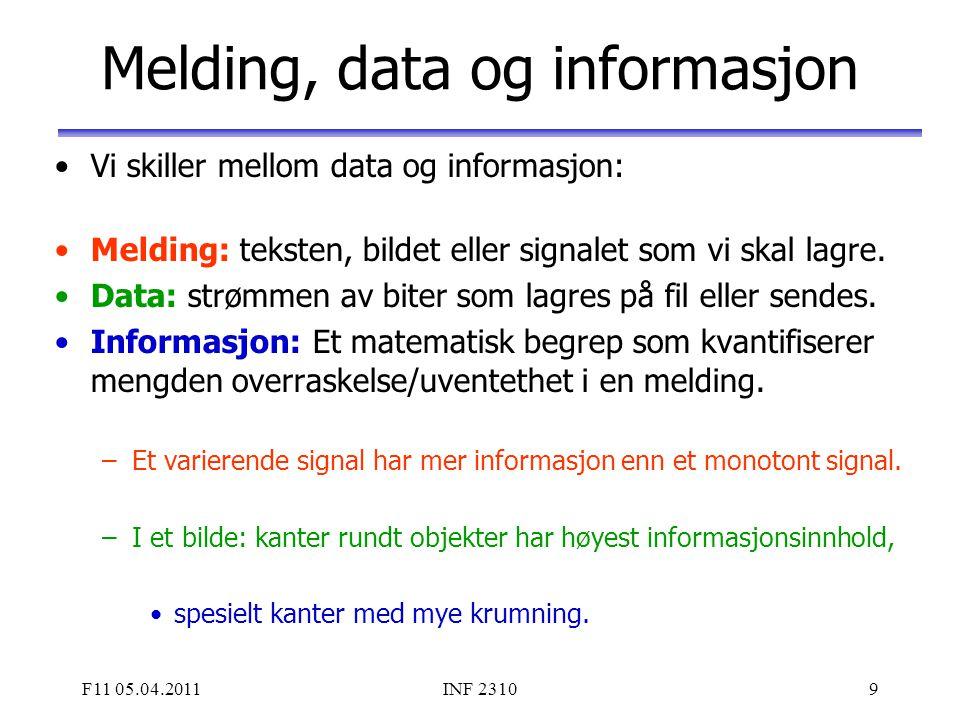 Melding, data og informasjon