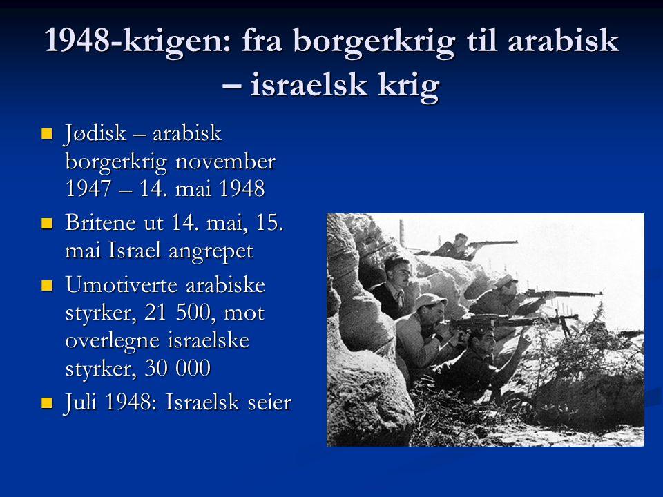1948-krigen: fra borgerkrig til arabisk – israelsk krig