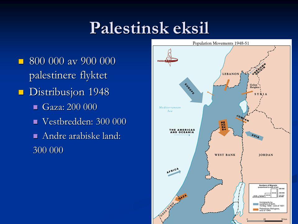 Palestinsk eksil 800 000 av 900 000 palestinere flyktet