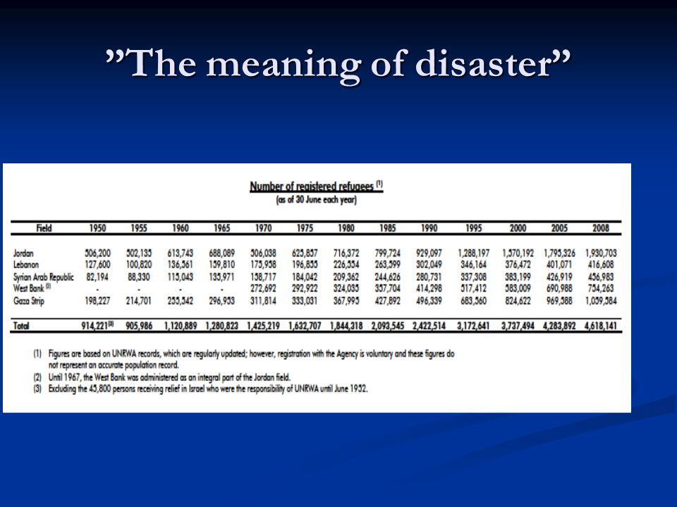 The meaning of disaster