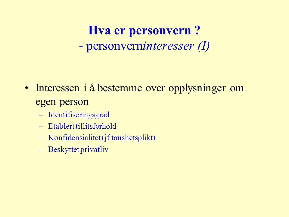Hva er personvern - personverninteresser (I)