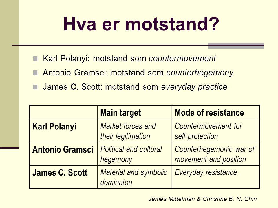 Hva er motstand Main target Mode of resistance Karl Polanyi