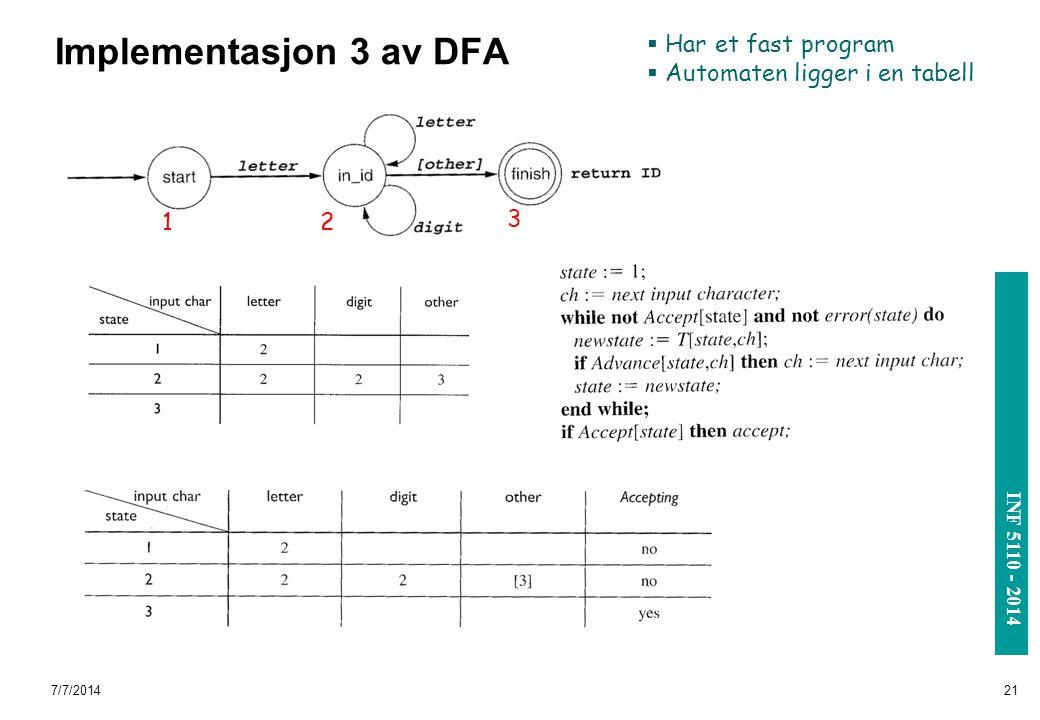 Implementasjon 3 av DFA Har et fast program