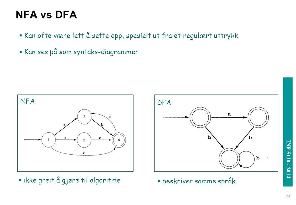 NFA vs DFA Kan ofte være lett å sette opp, spesielt ut fra et regulært uttrykk. Kan ses på som syntaks-diagrammer.