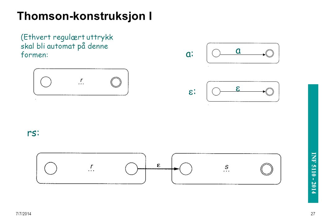 Thomson-konstruksjon I