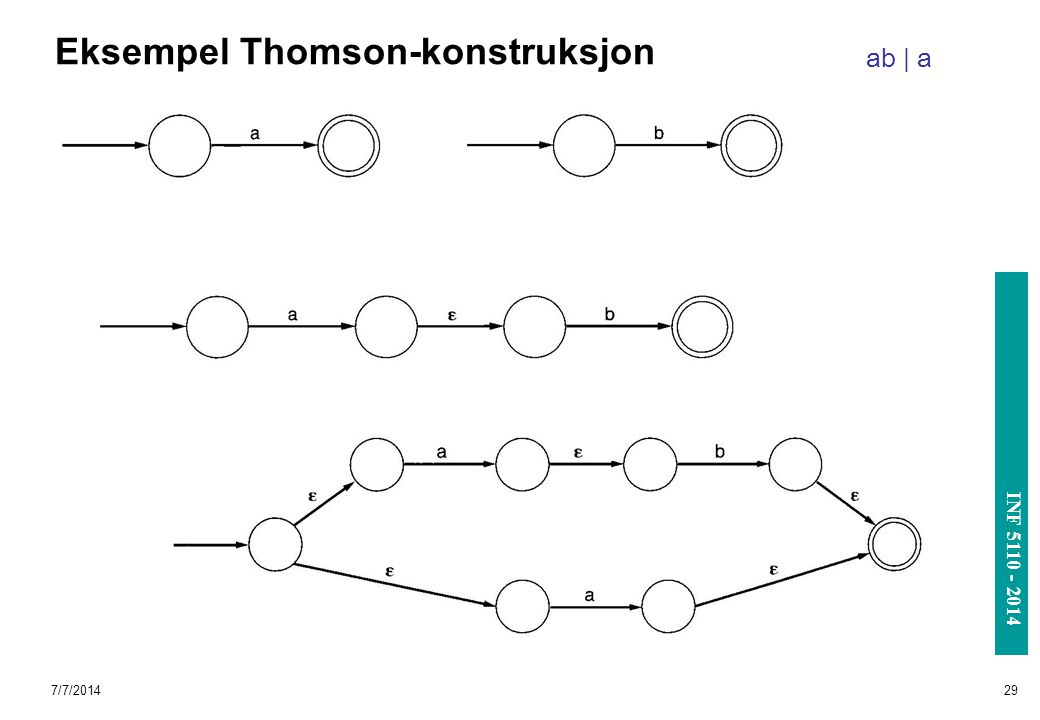 Eksempel Thomson-konstruksjon