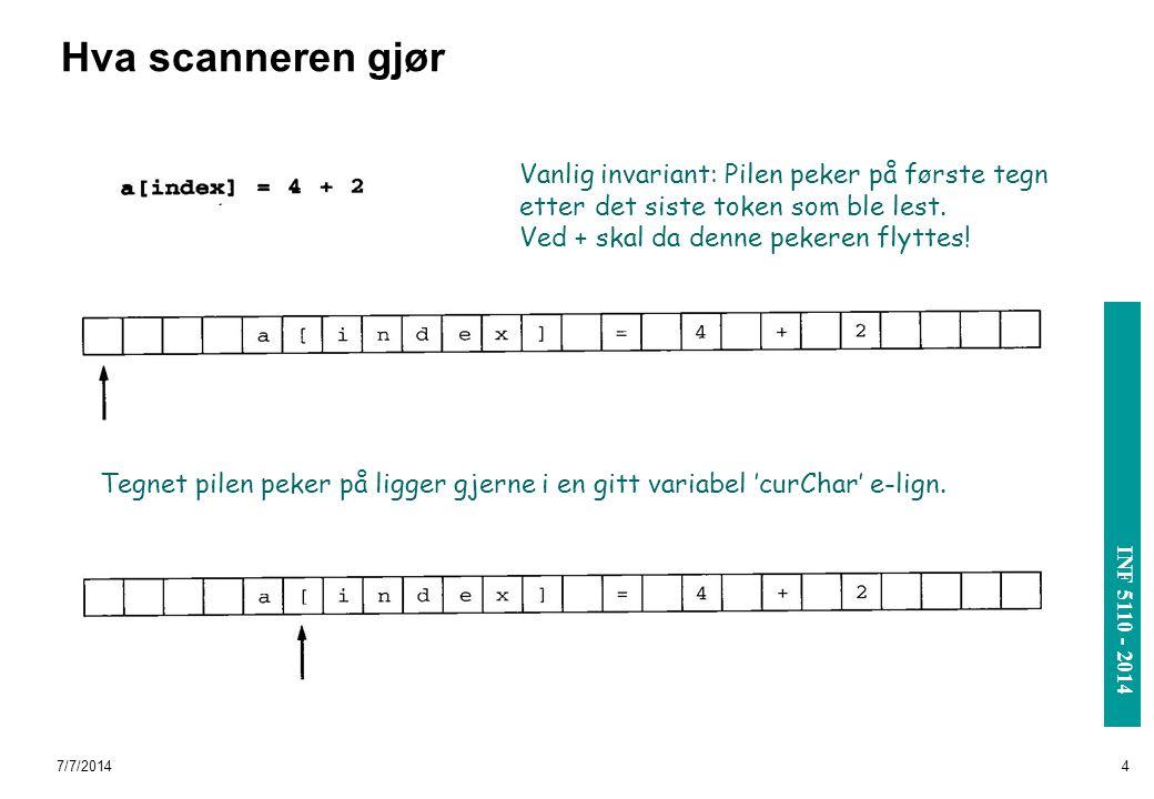 Hva scanneren gjør Vanlig invariant: Pilen peker på første tegn etter det siste token som ble lest.