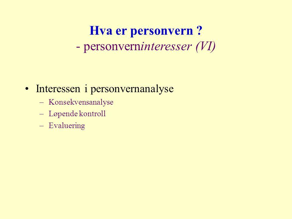 Hva er personvern - personverninteresser (VI)