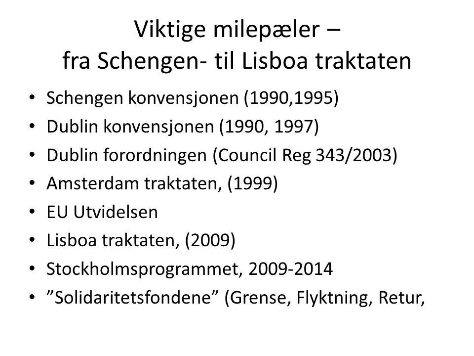 Viktige milepæler – fra Schengen- til Lisboa traktaten