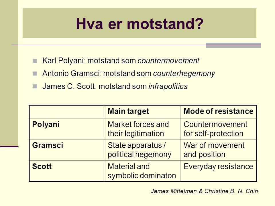 Hva er motstand Karl Polyani: motstand som countermovement