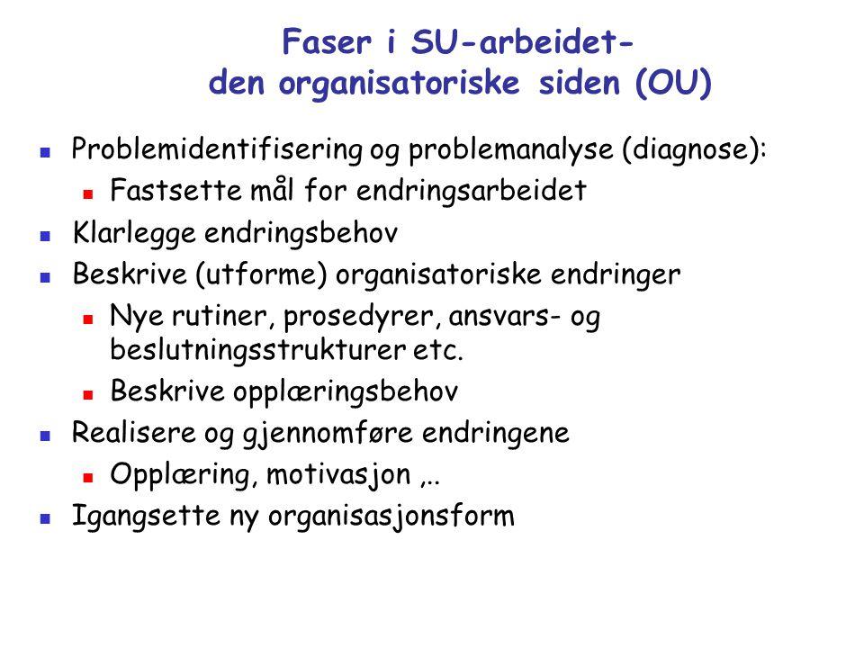 Faser i SU-arbeidet- den organisatoriske siden (OU)