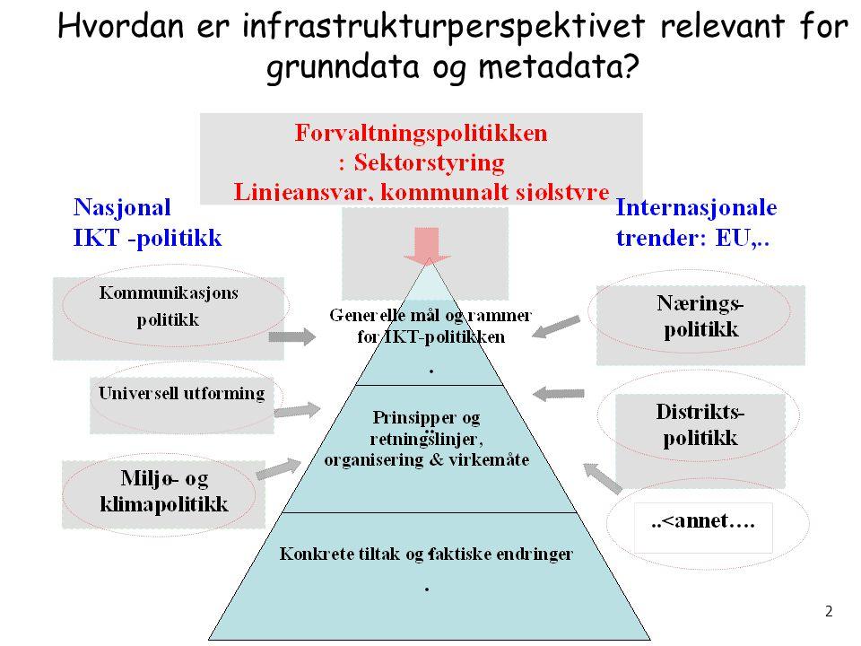 DIFI workshop Arild Jansen 30032009