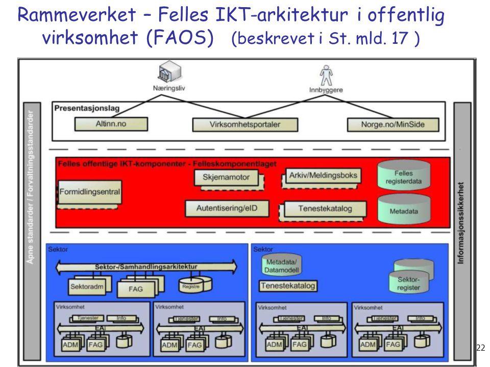 FINF- H 09 , 198.2009 Arild Jansen. AFIN/UiO