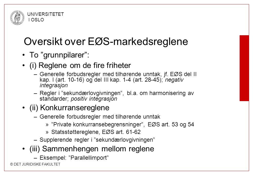 Oversikt over EØS-markedsreglene