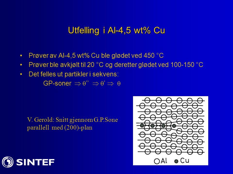 Utfelling i Al-4,5 wt% Cu Prøver av Al-4,5 wt% Cu ble glødet ved 450 °C. Prøver ble avkjølt til 20 °C og deretter glødet ved 100-150 °C.