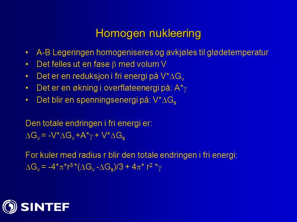 Homogen nukleering A-B Legeringen homogeniseres og avkjøles til glødetemperatur. Det felles ut en fase  med volum V.