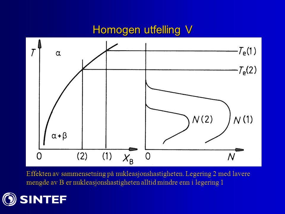 Homogen utfelling V Effekten av sammensetning på nukleasjonshastigheten. Legering 2 med lavere.