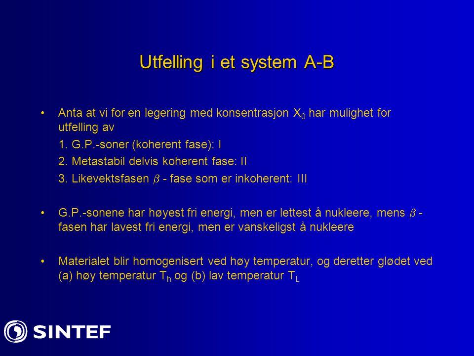 Utfelling i et system A-B