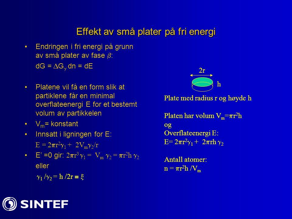 Effekt av små plater på fri energi