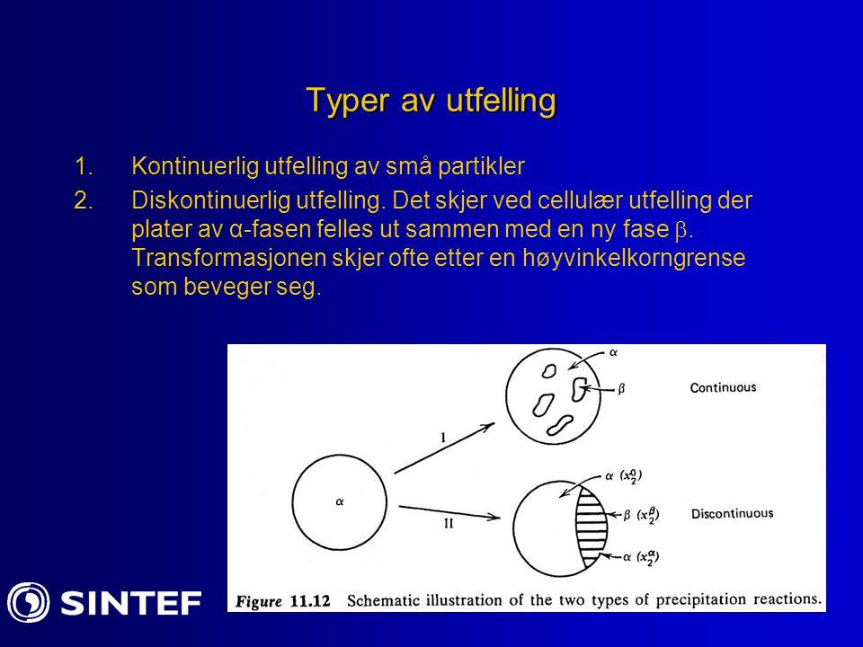 Typer av utfelling Kontinuerlig utfelling av små partikler