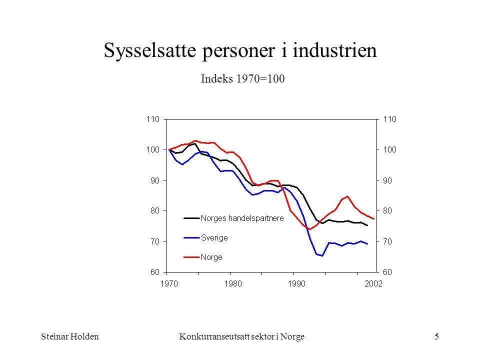 Sysselsatte personer i industrien Indeks 1970=100