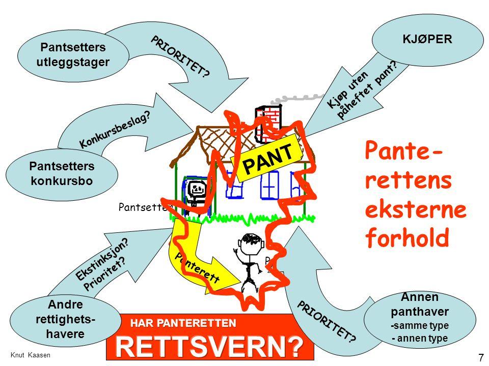 Pantsetters utleggstager Pantsetters konkursbo Andre rettighets-havere