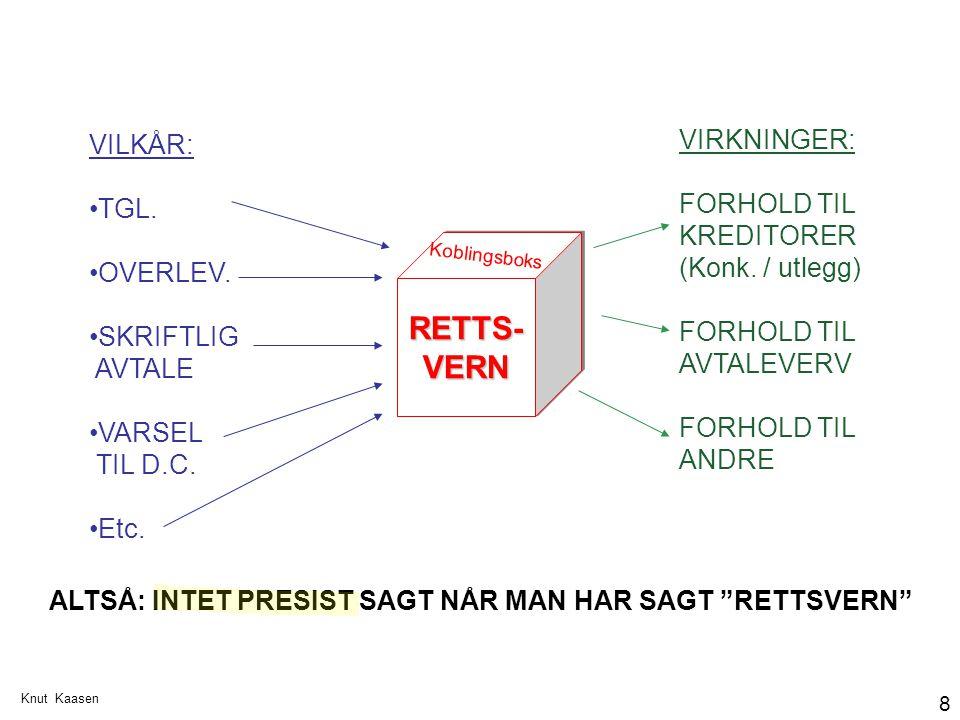 RETTS- VERN VIRKNINGER: VILKÅR: FORHOLD TIL TGL. KREDITORER