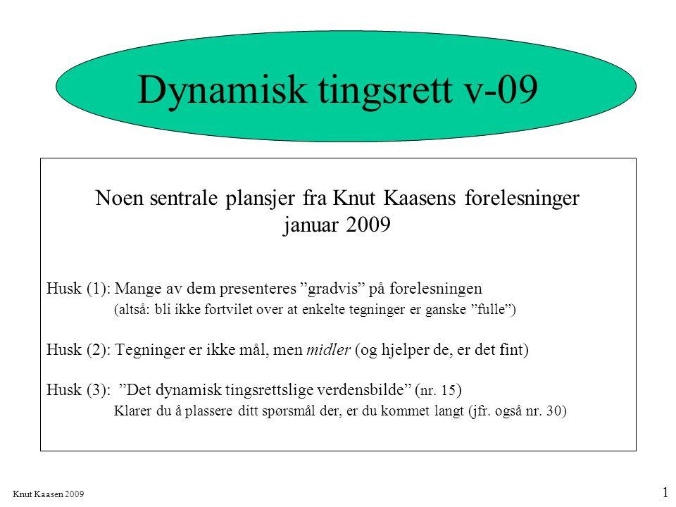 Kaasens forelesninger i dynamisk tingsrett v-09